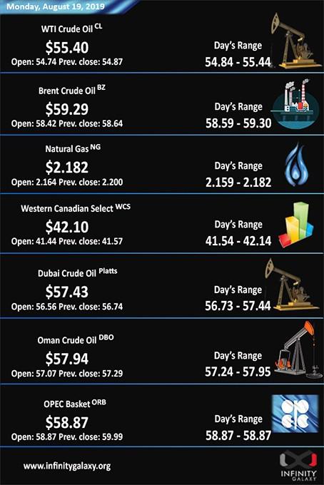 Bitumen price- Infinity Galaxy
