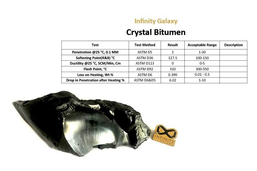 Crystal Bitumen Specifications
